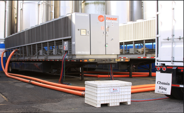 Nationwide CTCA mobile temporary boiler rentals by taking measures