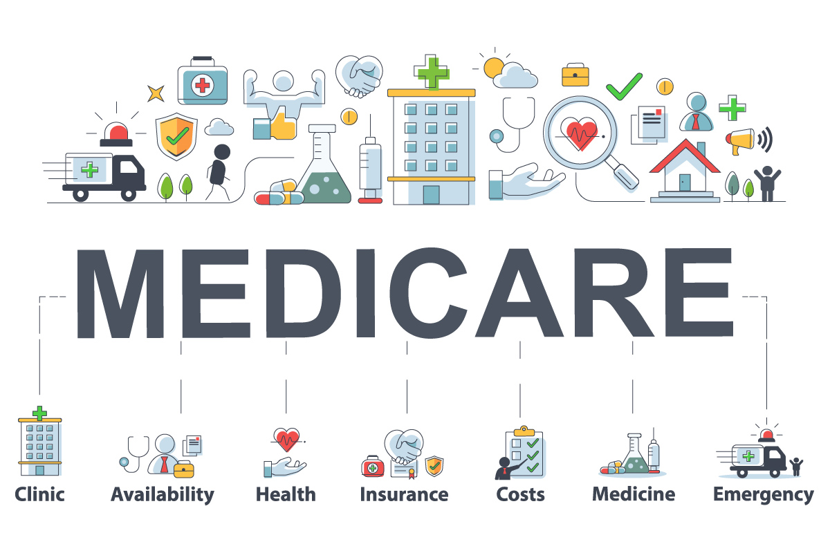 Medicare Advantage Plans Texas: A Way Of Arranging For Medical Appointments
